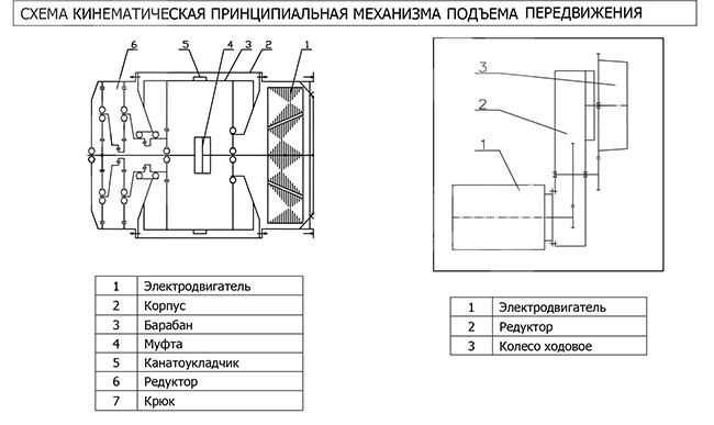 Кинематическая схема тельфера