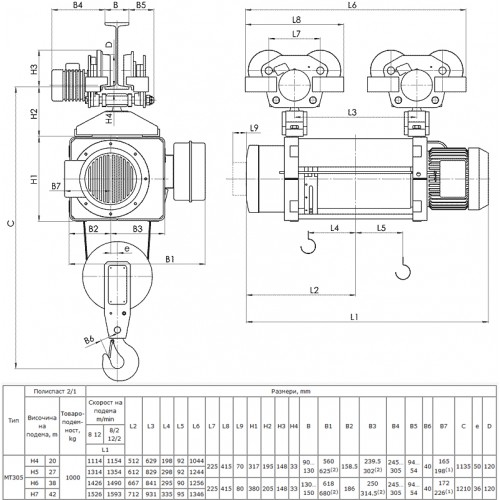 Тельфер МТ 305 H42 V1 2/1 EN Балканско Ехо ЕООД г/п 1 в/п 42
