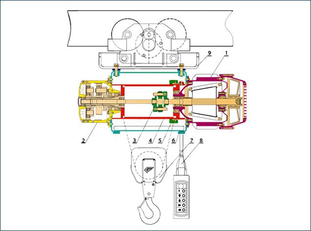 Конструкция электрического тельфера